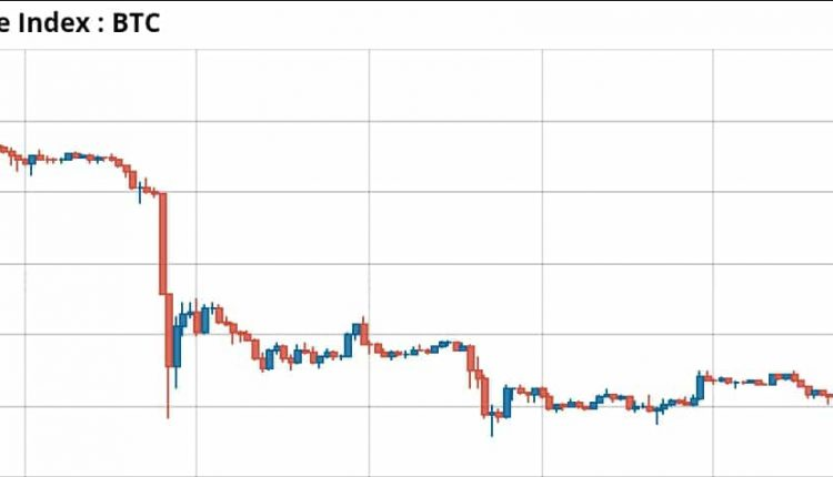 weekly cryptocurrency market analysis